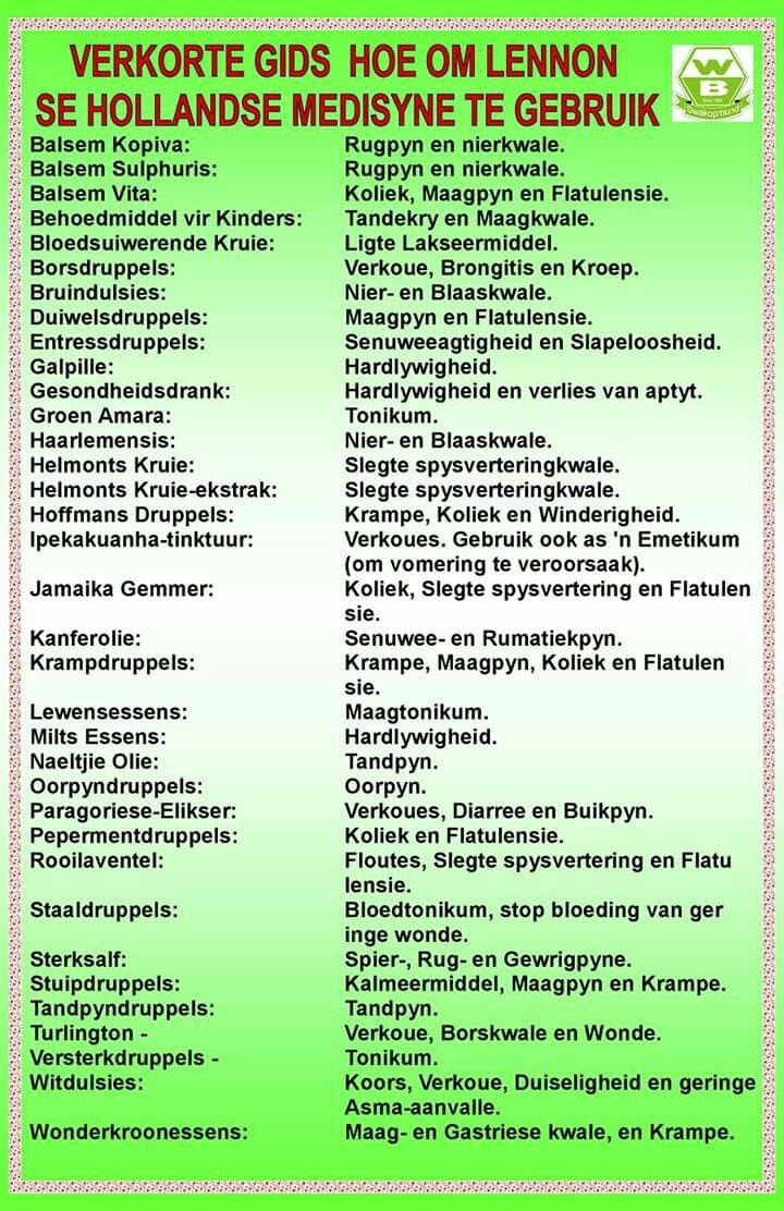 Lennon Medicine Guide Natural Home Remedies Home