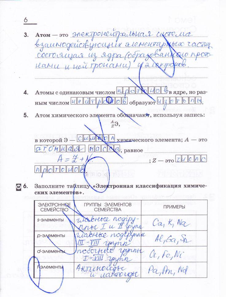 Гдз по русскому языку 7 класс х.х сукуноа л т трастнецовой