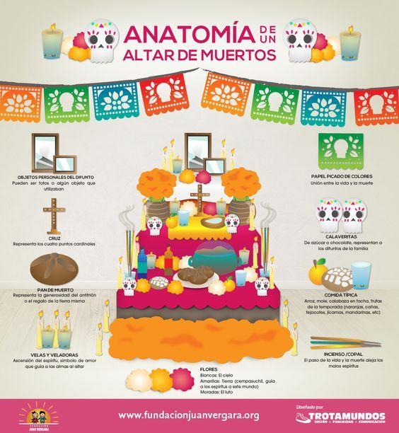 anatomia+de+un+altar.jpg 564×612 pixeles