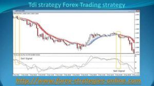 TDI strategy Forex Trading strategy [Tags: FOREX STRATEGIES 30 minutes forex trading strategy any currency pair forex trading strategy Forex Strategies Forex strategy Heiken Ashi Smoothed forex indicator Heiken Ashi Smoothed forex trading strategy Heiken Ashi Smoothed MaMethod Heiken Ashi Smoothed MAPeriod TDI Red Green forex indicator TDI Red Green forex trading strategy TDI Red Green RSI Period TDI Red Green RSI Price TDI Red Green RSI Price Line TDI Red Green Trade Signal Line]