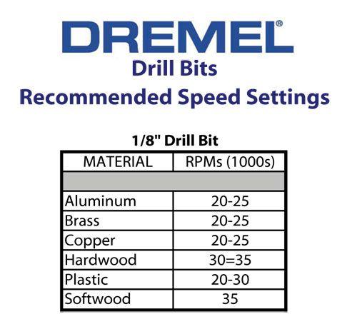 Dremel Drill Speeds - Dremel Rotary Tool Bit 150, 628-01, 631-01, 660, 661 (EN) r22505v55.jpg (500×468)
