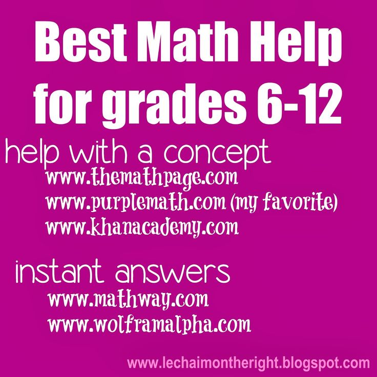 Best FREE math help for grades 6-12 / with other free information!