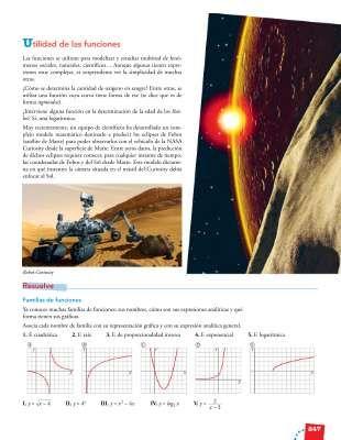 10. Funciones elementales - Matemáticas 1º Bachillerato ANAYA + Digital