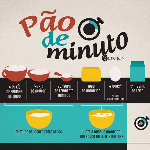 Infográfico receita de pão de minuto e fica pronto em 30 minutos, muito fácil e saboroso. Ingredientes: farinha de trigo, açúcar, fermento químico, manteiga, ovo e leite.