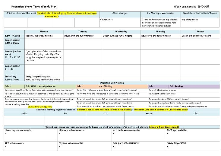 Objective Led Planning on rockmyclassroom.com