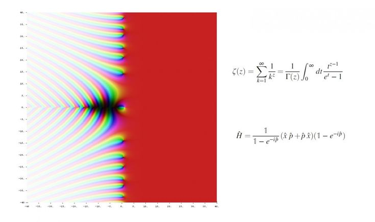 Researchers have discovered that the solutions to a famous mathematical function called the Riemann zeta function correspond to the solutions of another, different kind of function that may make it easier to solve one of the biggest problems in mathematics: the Riemann hypothesis. If the results can be rigorously verified, then it would finally prove the Riemann hypothesis, which is worth a $1,000,000 Millennium Prize from the Clay Mathematics Institute.