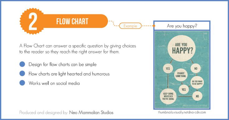 8-types-of-infographics 2. Flow Chart