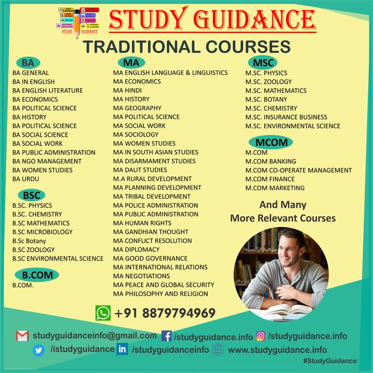 BA BSC MA MSC BBA MBA Admission open for