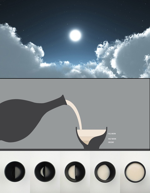 Moon:  Lovely #Moon Glass, by Tale. Watch the Moon in the glass wax as you fill it and wane as you sip from it. Plus, the glasses themselves are beautifully crafted.