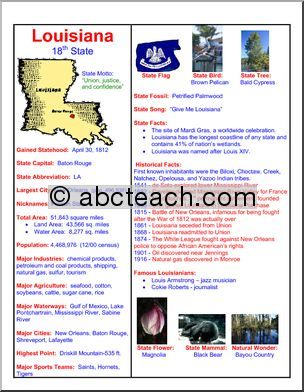 interesting trivia about Louisiana images   of 1 one page of facts about louisiana louisiana fact poster ...
