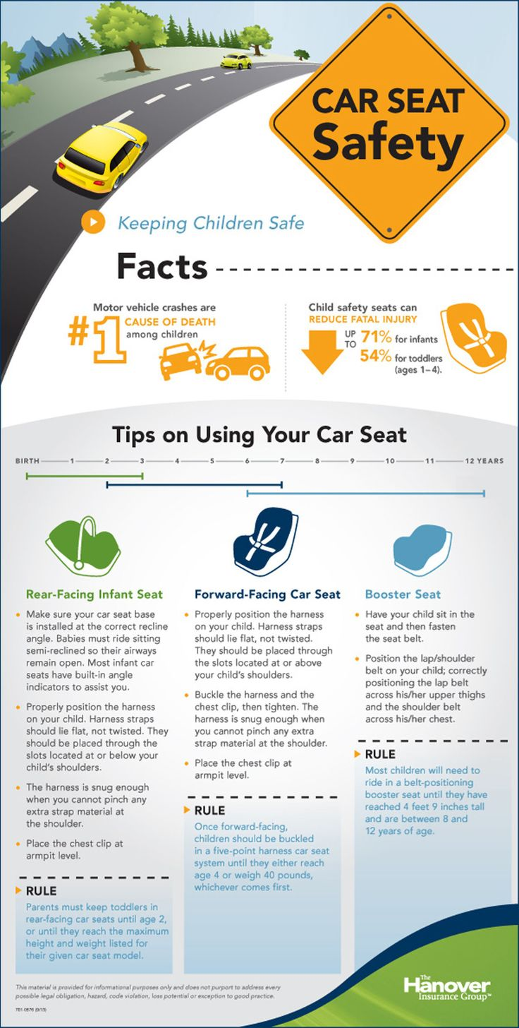 Car seat safety infographic only pinning to shush Colby