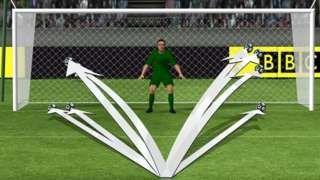 Image copyright                  BBC Sport                  Image caption                                      Lugares en los que los porteros han detenido los penaltis fallados esta temporada en la Liga Premier.                                El colombiano Radamel Falcao falló esta semana el primer penalti de su carrera en la Liga de Campeones cuando el franc�
