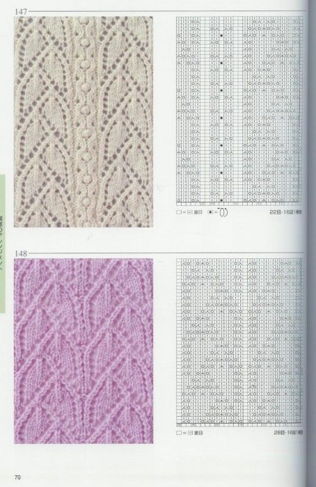 more great knitting patterns #@af's collection