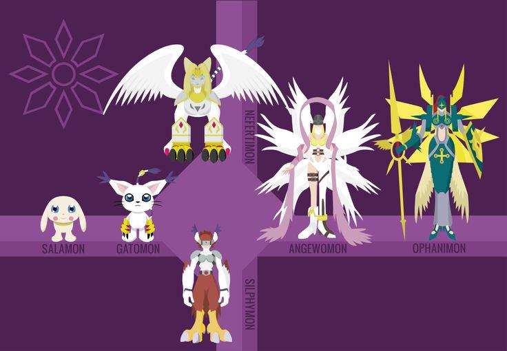 Salamon Evolution Digimon Pokemon Anime