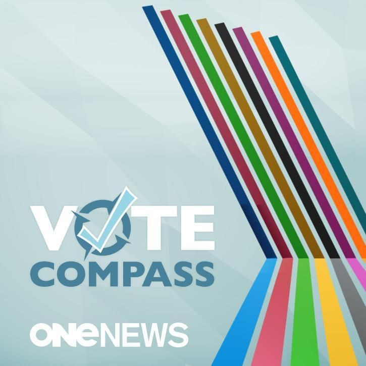 ELECTION 2014.  LEADERS DEBATE HELD 28.08.14. Vote Compass is an educational tool developed by political scientists. Answer a short series of questions to discover how you fit in the New Zealand political landscape.