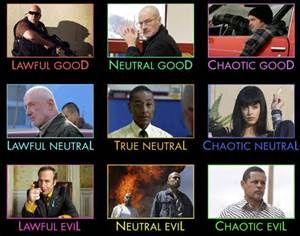 lawful neutral test