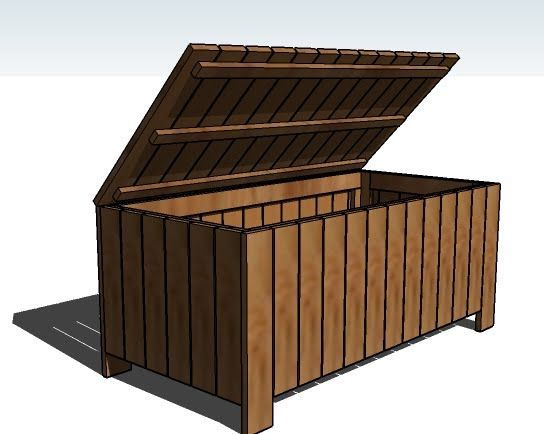 25+ Best Ideas About Outdoor Storage Boxes On Pinterest