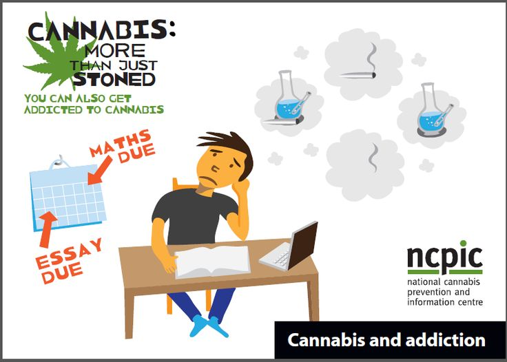 Cannabis and addiction | NCPIC | Part of a suite of easy-to-read, illustrated resources that are designed for people with low literacy skills. This booklet explains that cannabis is addictive, what addiction means and the symptoms of withdrawal.