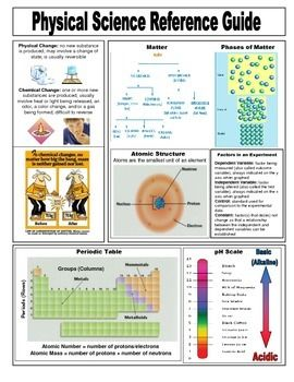 FREE RESOURCE: A quick reference guide for students covering the basic concepts in middle school physical science. I like to print a class set in color and then laminate them for my students to use throughout the school year. I have also given the students a copy of this reference sheet to keep in their science notebooks/journals.