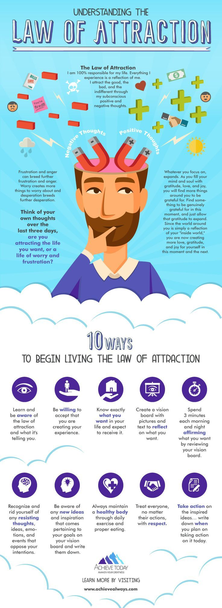55 best Positive Affirmations for living life in Gratitude ...