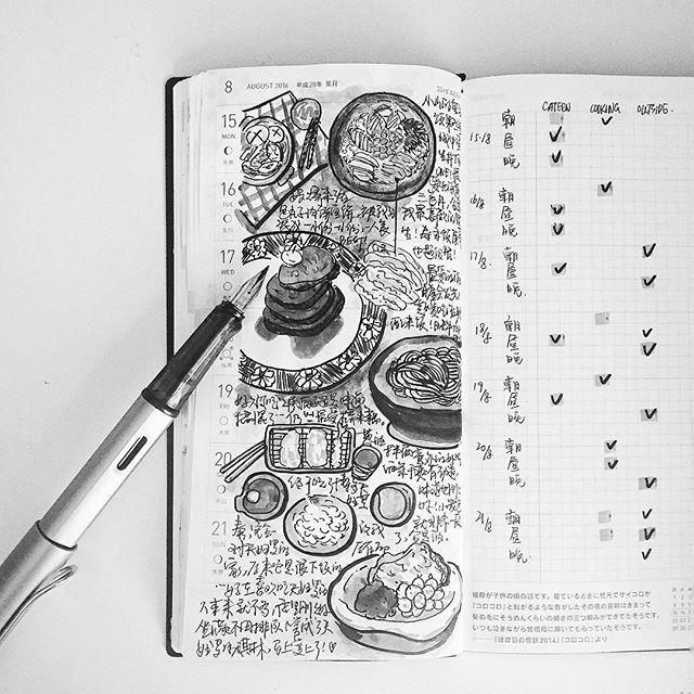 ◼◻🔳🔲✒ #journal#diary#notebook#文房具#手帳#日記#hobonichi#Hoboweeks#hobo#手帳好朋友#ほぼ日#ほぼ日#scrawl#sketch#sailor#pen#food#foodie#lovelife#breakfast#lunch#dinner#vscocam#lovelife#stationery