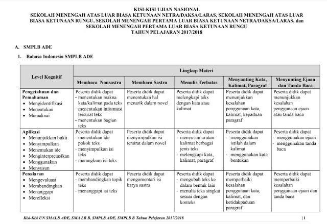 Download GratisKisi-Kisi UN SMALB dan SMPLB Tahun Pelajaran 2017/2018 atau Tahun 2018 sebagai persiapan untuk menyusun Soal Latihan Pembahasan dan Kunci Jawaban karena dilengkapi dengan Lingkup Materi Semua Pelajaran UN.  DownloadKisi-Kisi UN SMALB dan SMPLB Tahun Pelajaran 2017/2018 atau Tahun 2018  Kisi-Kisi UN SMALB dan SMPLB Tahun Pelajaran 2017/2018 atau Tahun 2018  Ujian Nasional Tahun Pelajaran 2017/2018 atau tahun 2018 masih lama dilaksanakan namun kisi-kisi dari BSNP sudah dibagikan…
