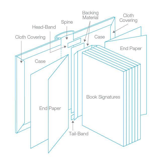 Best  Document Binding Ideas On   Portfolio Format