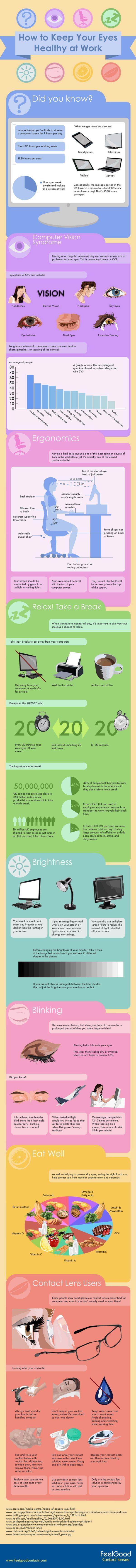 #Infografia ¿Pasas mucho tiempo frente a ordenadores y tabletas? Conoce cómo mantener la salud de tus ojos. #eSalud #tecnologia