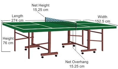 The Dimensions Of A Ping Pong Table It S Play Time