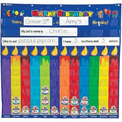 Birthday Pocket Chart