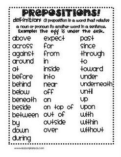 most used prepositionsIdeas, Plans Sos, Lessons Plans, Languages Art, Easter Eggs, Eggs Hunting, Lesson Plans, Prepositions, Grammar