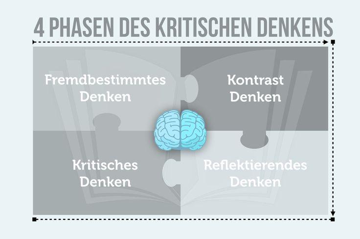 Kritisches Denken ist wichtig und beruflich gefragt - aber gar nicht so leicht. Wir zeigen die vier Phasen, die Sie auf dem Weg zum kritischen Denken durchlaufen...    http://karrierebibel.de/phasen-kritischen-denkens/