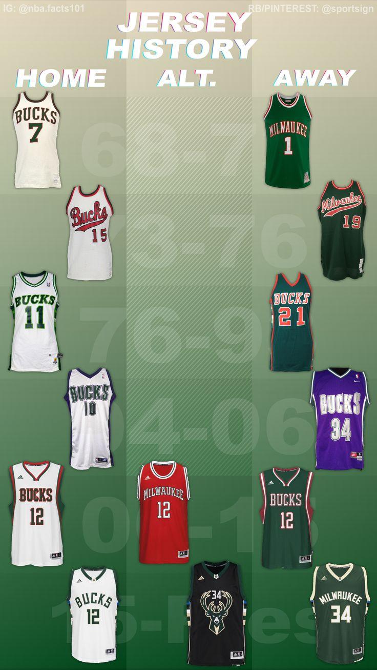 Milwaukee Bucks Jersey History | Nba basketball teams, Nba ...