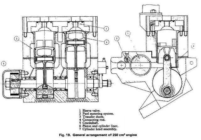 Pin on Engine technology