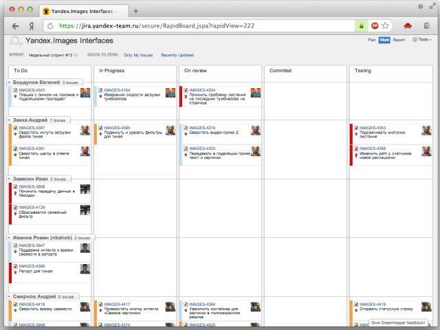 Agile Board. Как мы планируем в Яндекс.Картинках и как к этому пришли!