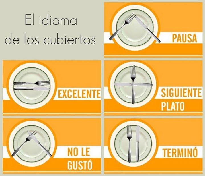 Según la disposición de los cubiertos en el plato indicamos conversaciones distintas con el camarero