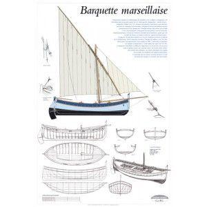 Plan de modélisme, Barquette marseillaise