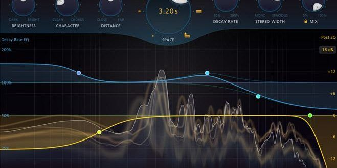 Pro-R Algorithmic Reverb Plugin Released by FabFilter