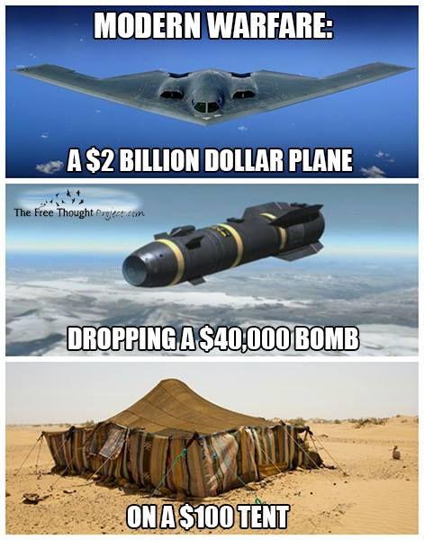Modern warfare : de kostbare idioterie van de moderne oorlogsvoering