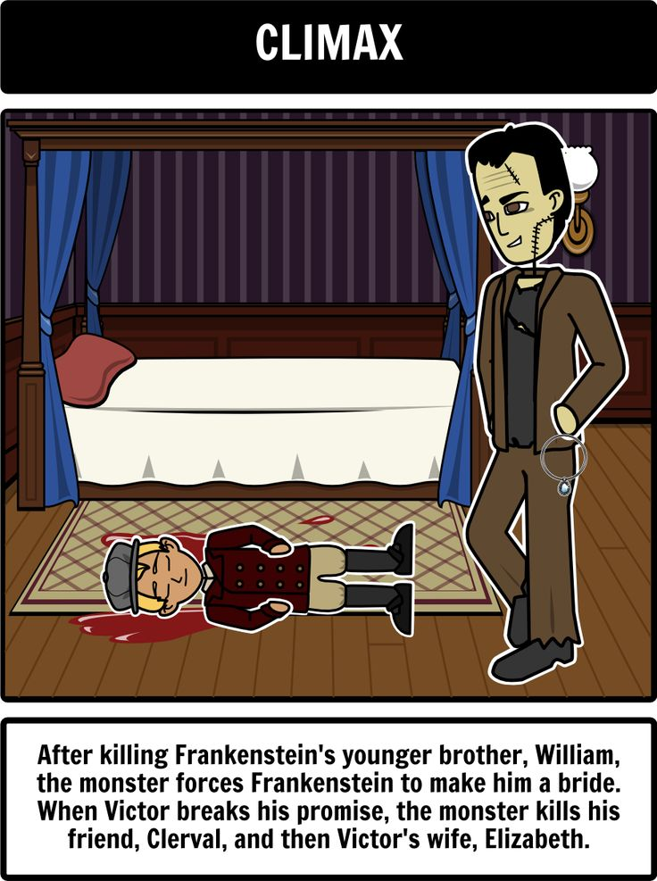 Frankenstein - Plot Diagram: Build a plot diagram for a Frankenstein summary with Storyboard That! Here is a close up of the story's climax.