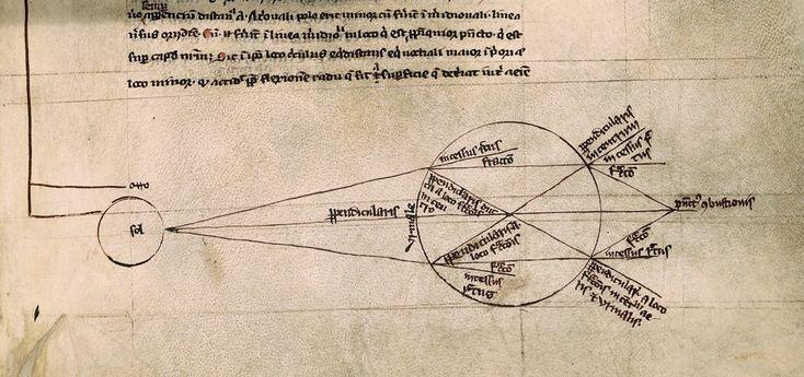 "From Roger Bacon's ""De multiplicatione specierum"" - optical diagram based on Alhazen's Book of Optics."