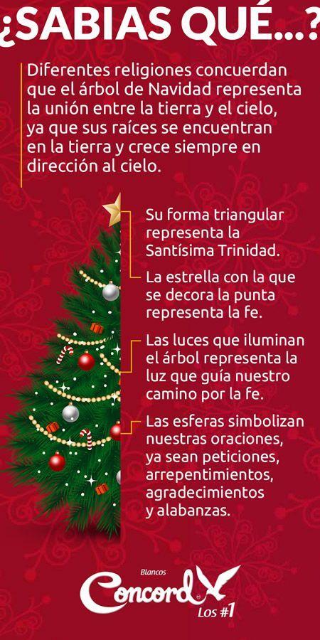900 Ideas De Feliz Navidad En 2021 Navidad Feliz Navidad Frases De Navidad