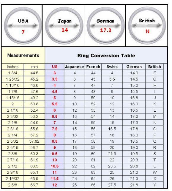 Ring Size Chart Ring Size Conversion Chart Ooh La La