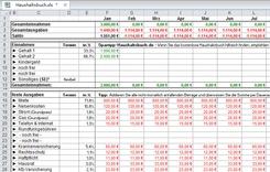 Ein Haushaltsbuch für Excel zum gratis Einsatz.