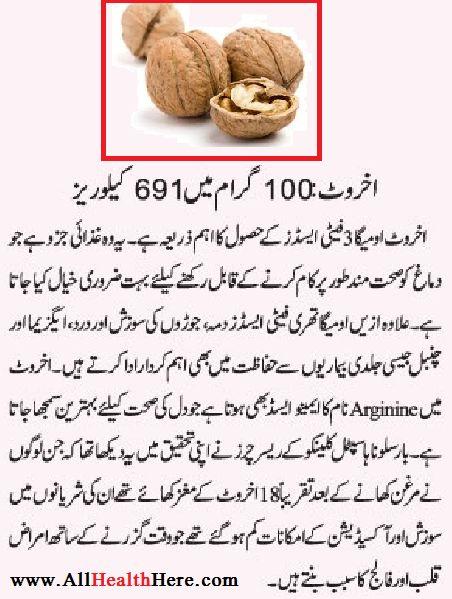 Akhrot ke Faide. Walnuts Benefits in Urdu. Dry Fruits Benefits in Urdu. Click on Image for More...