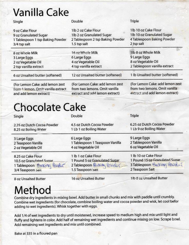 cero pastel receta