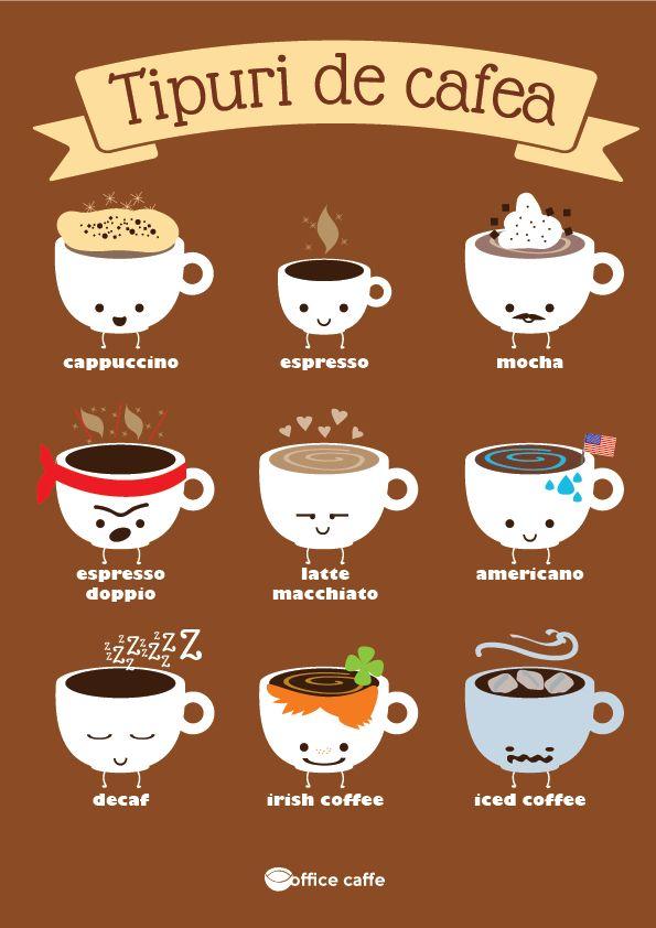 Tipuri de cafea, cappuccino, espresso, mocha, espresso ...
