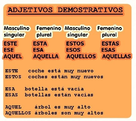 adjetivos demostrativos en ingles pdf