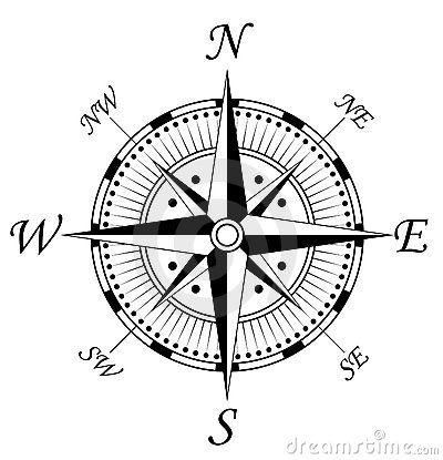 Het symbool van het kompas