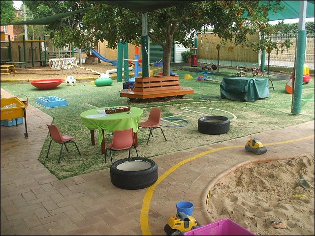 51 best daycare backyard images on pinterest | playground ideas